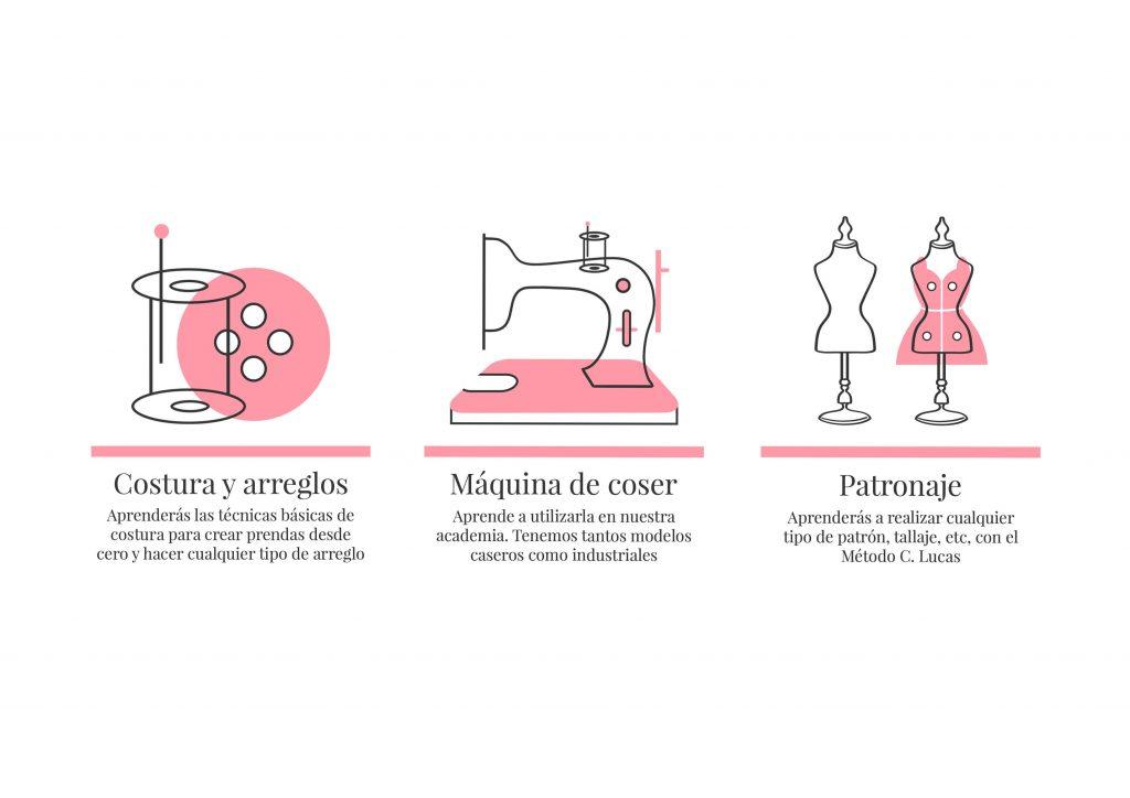 Iconos Corte y Confección Carmen